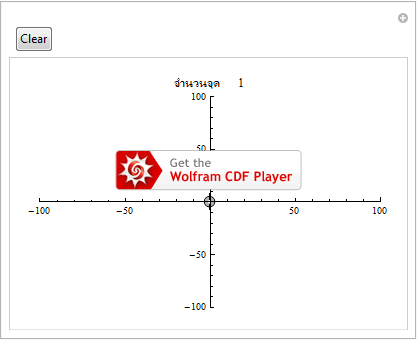 มาใช้ Mathematica ในการเรียนการสอนกัน ด้วยคำสั่ง Manipulate 3
