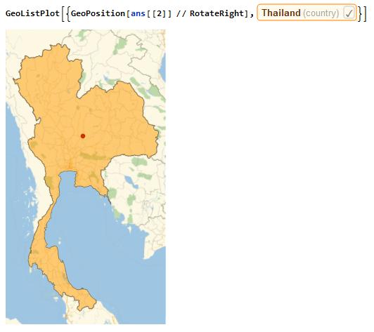 จุดศูนย์กลางของประเทศไทย