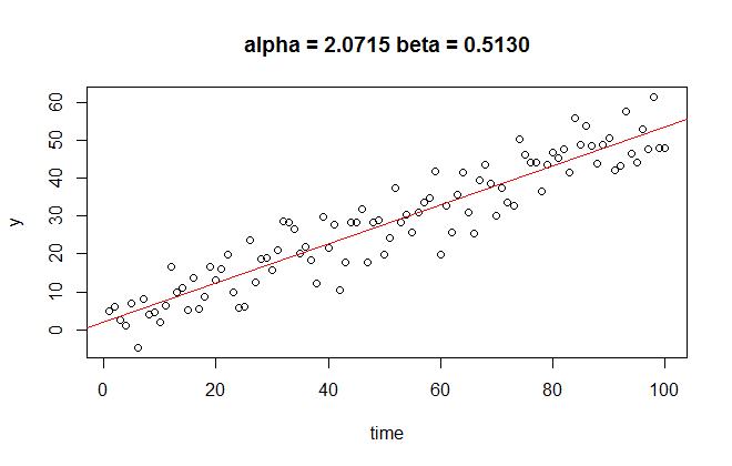 Stan กับ ปัญหา linear regression
