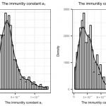 เปลี่ยนรูปแบบของตัวเลขเป็นแบบ m*10^n บนแกน ใน ggplot